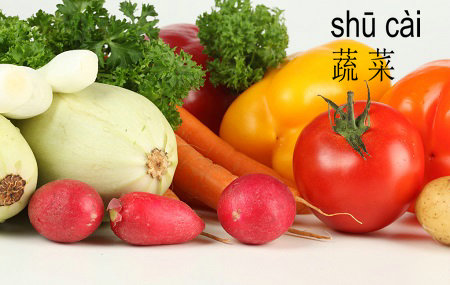 Learn Vegetables in Chinese Language