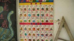 About Mandarin Chinese