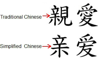 traditional Chinese and simplified chinese